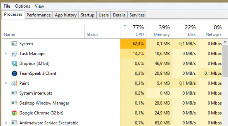 High CPU utilization by the System process (Ntoskrnl.exe) in Windows