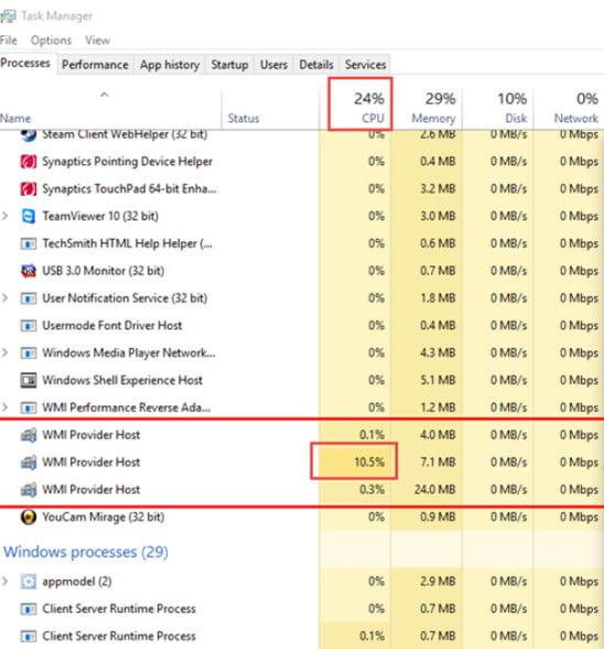 Wmi provider host (WmiPrvSE.exe): High CPU utilization in Windows 10